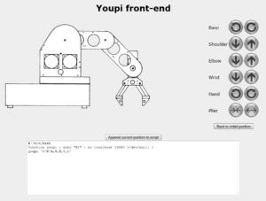 L'interface utilisateur de Youfo