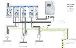 Schéma de câblage d'une centrale de programmation avec fil pilote