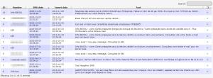 Le tableau liste l'ensemble des SMS reçus.